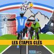 Tour de France 2014 : Les étapes clés