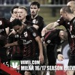 Milan 2016/17 Season Preview: Beginning of a revolution