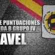 Tabla de puntuaciones de la 2ª jornada en Segunda División B Grupo 4