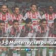 Necaxa 3-0 Monterrey: puntuaciones de Necaxa en la jornada 8 de la Liga MX Clausura 2018