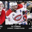 Estrellas NHL de Febrero y de la semana.