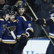 5 Crazy St. Louis Blues 2018/19 predictions