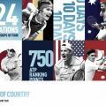 La ATP presentó la Copa del Mundo por Equipos. Imagen: ATP Oficial