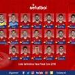 Del Bosque deja a Saúl fuera de la Eurocopa