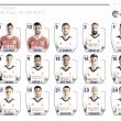 Benito en lugar de Delmás, único cambio en la lista frente al Albacete