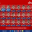 Koke y Saúl, convocados con la Selección; Juanfran se queda fuera