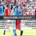 Bundesliga- Il Dortmund ne fa tre, ma Leverkusen è presente in attesa del Bayern