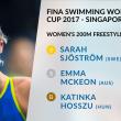 Fina Word Cup Singapore, i risultati della seconda giornata
