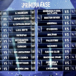 Copa Sudamericana 2017 - Sorteggiati gli incontri della prima fase