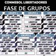 Copa Libertadores - Sorteggiati i gironi per l'edizione 2018