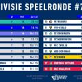 Eredivisie- Pareggio nel big match tra Ajax e PSV
