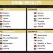 'Las Guerreras' ya conocen sus rivales en el Mundial de Alemania