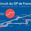 Presentato il nuovo Gran Premio di Francia al Paul Ricard
