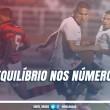Com poucos encontros na história, Corinthians e Atlético-GO tem retrospecto equilibrado