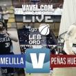 Melilla Baloncesto tiene el ascenso a la Liga Endesa a tocar