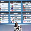 Sonhando com tetra do Mundial Sub-17, Brasil cai no grupo com Espanha e surpresa africana