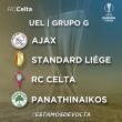 Sorteo Europa League: el grupo de la muerte