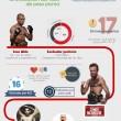 Previa UFC 194: Aldo vs McGregor