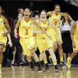 Upcoming 2015-16 Maryland Terrapins Women's Basketball Season