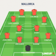 El objetivo: un nuevo Mallorca