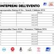 Marciagranparadiso Rossignol Race 2016: Montepremi dell'evento