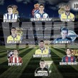 Las Palmas domina en el Once de Oro de VAVEL