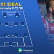 El Once de Oro: jornada 8 de la Liga MX