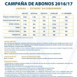 Abonos económicos para la afición del UCAM Murcia