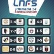 Resumen de la décimo cuarta jornada de la Liga Nacional de Fútbol Sala 2017