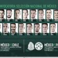 México anuncia primera convocatoria para Fecha FIFA 2019