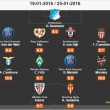 Morales entra en el once ideal europeo de WhoScored