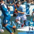 Serie A- Spettacolo al Castellani! La Spal cala il poker in casa dell'Empoli (2-4)