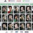 Lista la primera convocatoria de la Selección Sub-23 rumbo a Río 2016