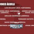 El XI de Plata del Torneo Águila: fecha 8