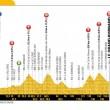 Tour de France 2018 - La presentazione della decima tappa
