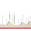 Tour of the Alps 2018, la presentazione della quinta tappa