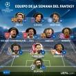 La UEFA incluye a Juanfran en el equipo ideal de la semana