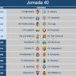 El Real Valladolid ya conoce sus horarios hasta la Jornada 40ª