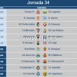 Real Valladolid - Sabadell, domingo 19 a las 18:15 horas