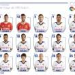 Los dieciocho elegidos para disputar una final frente al Real Valladolid