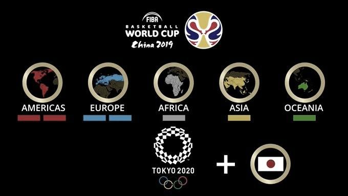 Mundial de China 2019: la lucha por una plaza a Tokio 2020