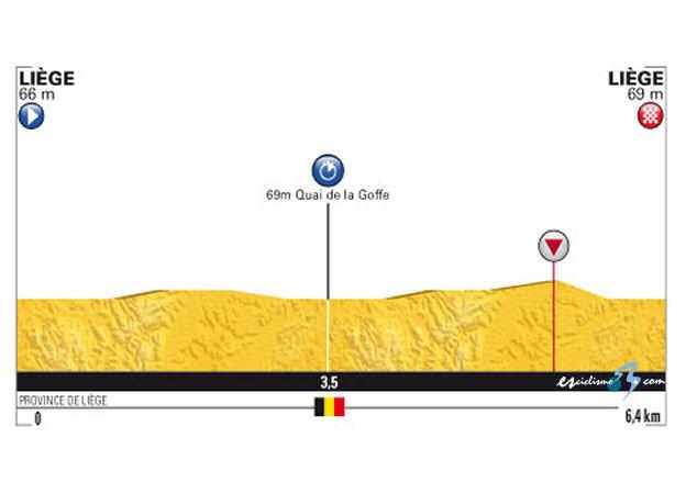 Así lo vivimos en el prólogo del Tour, victoria para Cancellara