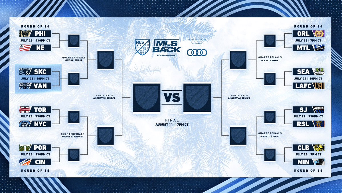MLS Return to Play Tournament Bracket Finalized
