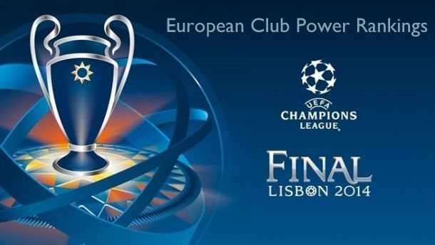 European Club Power Rankings - 17 Feb 2014
