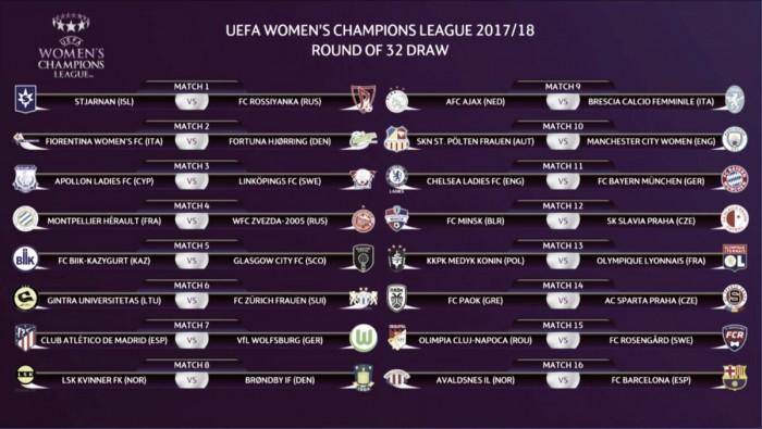 Champions Feminina: com Chelsea enfrentando Bayern, Uefa sorteia confrontos da fase 16 avos