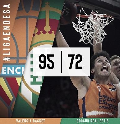 El Valencia Basket recupera la sonrisa
