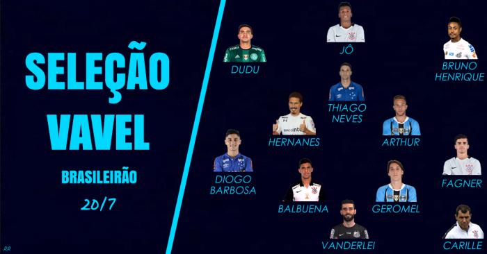 Seleção VAVEL do Campeonato Brasileiro 2017