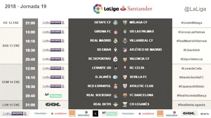Fecha y hora para el Real Madrid-Villarreal correspondiente a la jornada 19 de La Liga