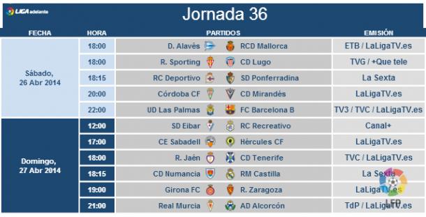 Horarios y árbitros de la jornada 36 de Liga Adelante