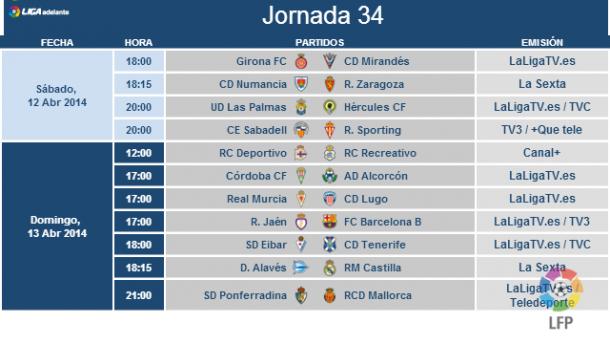 Horarios y árbitros de la jornada 34 de Liga Adelante - VAVEL.com